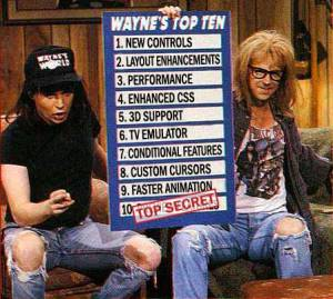 Wayne's world Top Ten